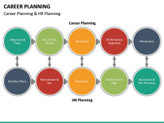 Career Planning PPT Slide 32