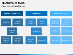 Relationship Maps PPT Slide 6
