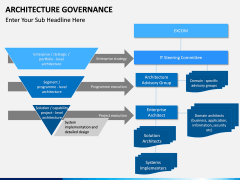 Architecture Governance PPT slide 12