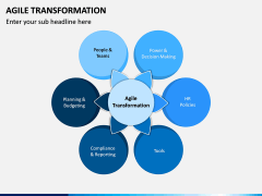 Agile Transformation PPT Slide 3