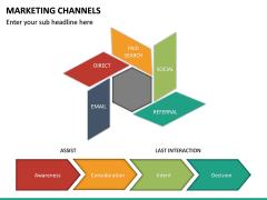 Marketing Channels PPT slide 27