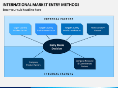 International Market Entry Methods PPT Slide 13