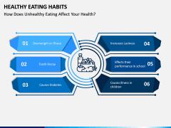 Healthy Eating Habits PPT Slide 15