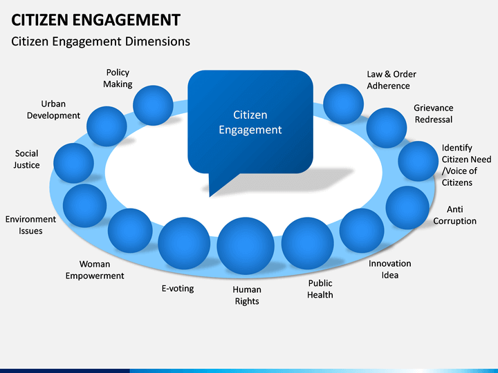 citizen engagement powerpoint template sketchbubble