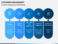Customer Engagement PPT Slide 5