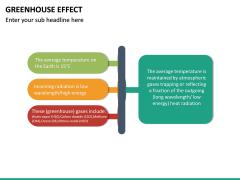 Greenhouse Effect PPT Slide 19