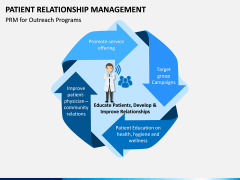 Patient Relationship Management PPT Slide 10