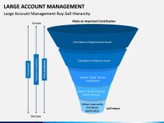 Large Account Management PPT Slide 2