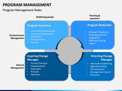 Program Management PPT Slide 5