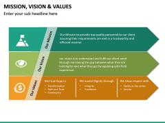 Mission, Vision and Values PPT Slide 25