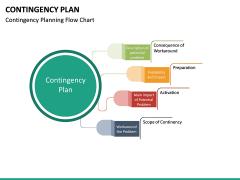 Contingency Plan PPT Slide 18