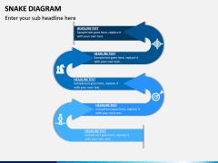Snake Diagram PPT Slide 9