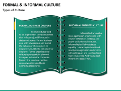 Formal and Informal Culture PPT Slide 16