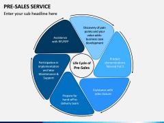 Pre Sales Service PPT Slide 2