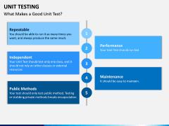 Unit Testing PPT Slide 2