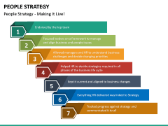 People Strategy PPT Slide 17