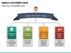 Single Customer View PPT Slide 15