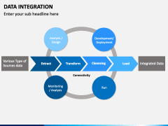 Data Integration PPT slide 12