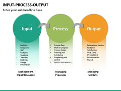 Input Process Output PPT slide 20
