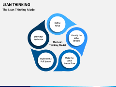 Lean Thinking PPT Slide 1