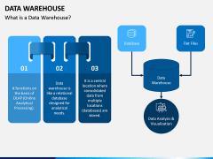 Data Warehouse PPT Slide 1
