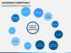 Leadership Competency PPT Slide 7