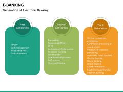 E-Banking PPT Slide 31