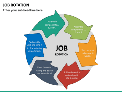 Job Rotation PPT Slide 18