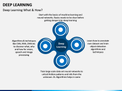 Deep Learning PPT Slide 5