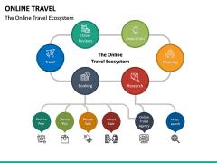 Online Travel PPT Slide 24