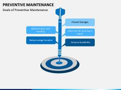 Preventive Maintenance PPT Slide 7