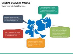 Global Delivery Model PPT Slide 24