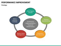 Performance Improvement PPT Slide 26