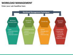 Workload Management PPT Slide 20