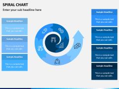 Spiral chart PPT slide 12