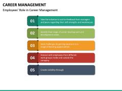 Career Management PPT Slide 28