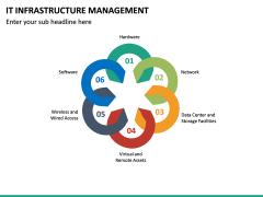 IT Infrastructure Management PPT Slide 32