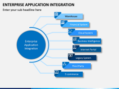 Enterprise Application Integration PPT Slide 6