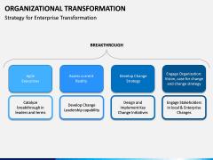 Organizational Transformation PPT Slide 14
