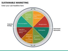 Sustainable Marketing PPT Slide 15