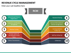 Revenue Cycle Management (RCM) PPT Slide 23