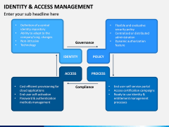 Identity and Access Management PPT Slide 13