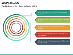 Social Selling PPT Slide 22