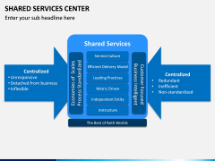 Shared Services Center PPT Slide 1