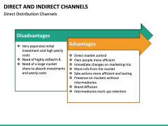 Direct and Indirect Channels PPT Slide 25