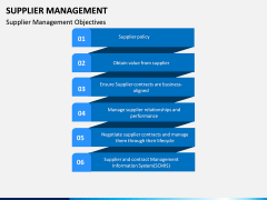 Supplier Management PPT Slide 9