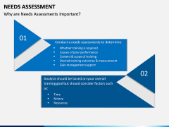 Needs Assessment PPT Slide 17