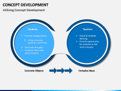 Concept Development PPT Slide 5
