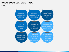 Know Your Customer (KYC) PPT Slide 12
