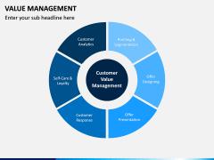 Value Management PPT Slide 12